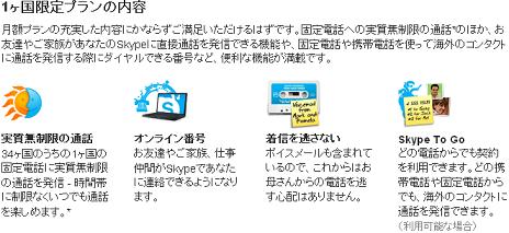 Skype(スカイプ)月額プラン(電話...